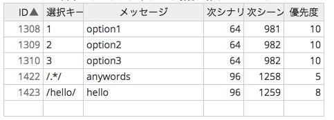 sample20170508